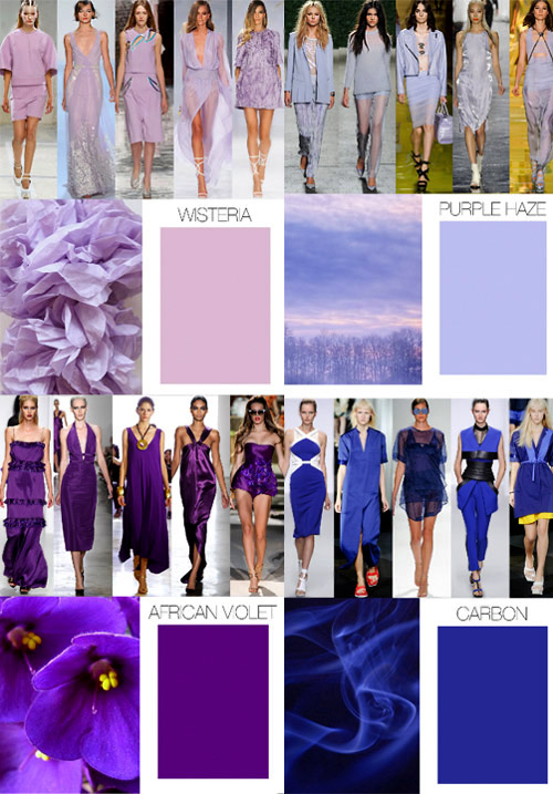 Fashion Trend Forecasting Websites