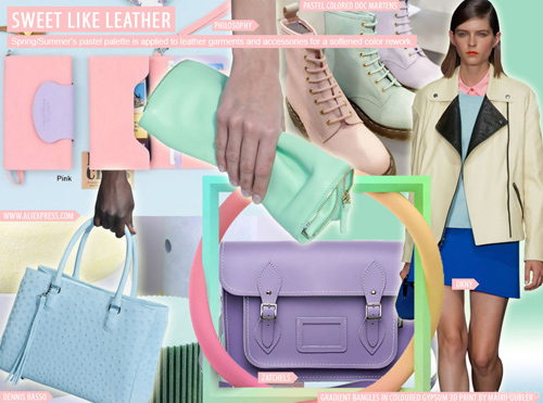 Spring-Summer 2015 Fashion trends: Key materials