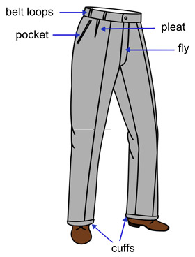 Anatomy of the men's trousers